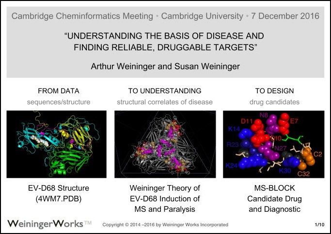 Understanding the Basis of Disease and Finding Reliable, Druggable Targets